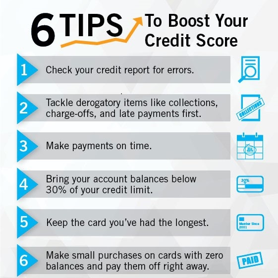 6 Tips to Boost Your Credit Score